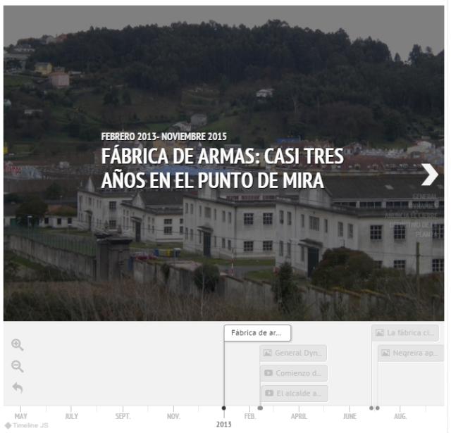 20151126 La Opinion A Coruña - Grafico