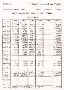1942-fabrica-toledo-coste-mano-obra