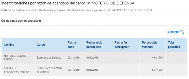 20161228-sueldos-publicos-indemnizacion-morenes