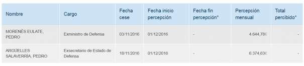 20170201-elplural_indemnizaciones_por_razon_del_abandono_del_cargo_de_pedro_morenes